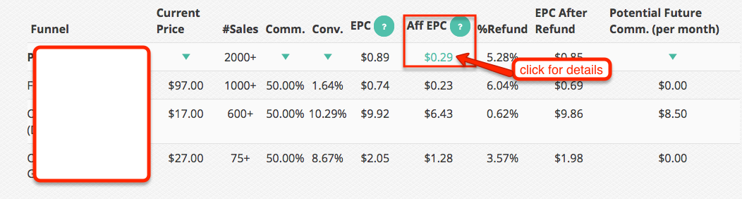 top 10 aff epc on affiliate page
